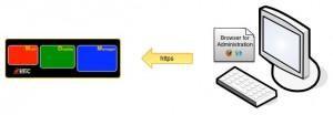 MDM-Config-Browser